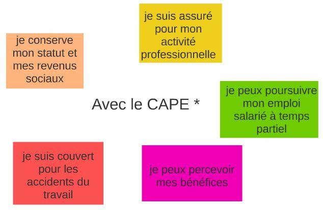 cape4